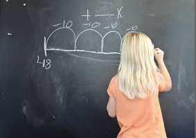 Tavlemaling er perfekt til skolestart. Her kan jentungen prøve seg på matteleksene.