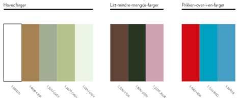 <b>FARGER:</b> Vårpaletten er mild, med en overvekt av grønntoner, og med friske vårblomster som prikken over i-en.