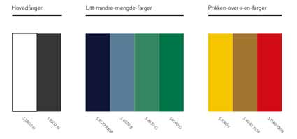 <b>SOMMERPALETT:</b> Paletten preges av friske, klare og rene farger. Sort og hvitt er hovedfargene som danner basisen for interiøret, mens de andre fargene liver opp og skaper et lekent uttrykk.