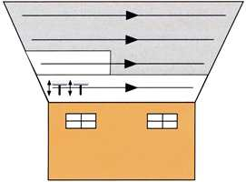 Start å male der lysinngangen er størst og fortsett å male hele taket fra lyset. Umalte flekker vil da synes som matte flekker i den blanke, våte malingen når du ser mot lysretningen. Rull ut malingen i felter på ca. 2 meter slik at det ikke blir skjolder