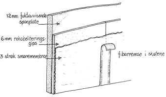 Dette er oppbyggingen av veggen bak flisene.