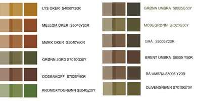Sveitserfargene tok utgangspunkt i jordpigmentene. Ved å lysne disse  med hvitt kan man oppnå vakre nyanser og fargekombinasjoner med lyse veggfarger og noe mørkere valører på listeverk og detaljer. Vanlig var for eksempel rødlig oker, gråbeige eller en mørkere valør av veggfargen, vindus- og dørfarger var ofte malt i rå eller brent umbra, eller varm grønn, og fyllingene i dørene kunne få en lysere valør enn ramtreets farge. Fargekartet over er fremstilt med utgangspunkt i Gjøcos anbefalte farger for epoken.