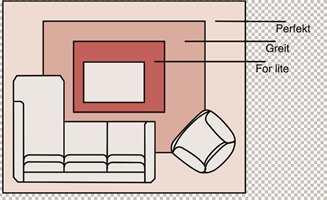 <b>TEPPEGUIDE:</b> Her er det enkelt å se hva slags størrelse teppespesialister mener er best.
