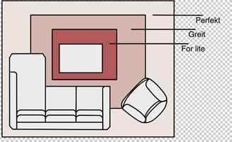 <b>TEPPEGUIDE:</b> InHouse har laget en oversikt der de mener hvilke størrelser som passer best i sofagruppen.