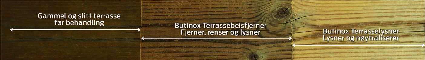 Gammelt terrassebord før behandling, etter Butinox Terrassebeisfjerner og til slutt Butinox Terrasselysner.