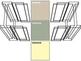 Soneforsvaret mot invasjon av snø og slaps i hjemmet bygger på tre forsvarsrekker, der ulike gulvmatter samarbeider.