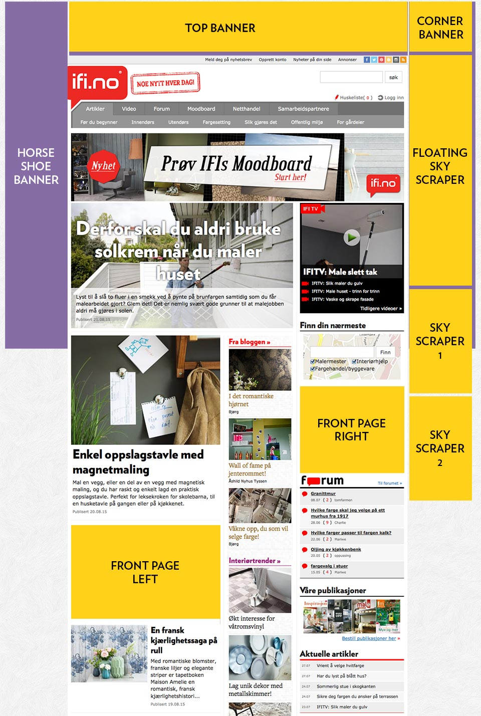 Desktop site placements