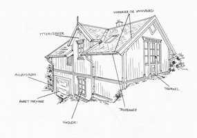 Huset består av mange detaljer. Bruk denne tegningen som utgangspunkt når malejobben skal planlegges.
