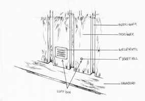 Eldre hus med stående ytterkledning har ofte tettende vannbord nederst på veggen som hindrer god lufting. Istedenfor å fjerne vannbordet og lage ny lufting i underkant, kan et 1 tommers hull bores i kledningen og beskyttes med en gjelleventil. En slik ventil fås kjøpt hos fargehandleren. Husk at hullets kanter skal males.