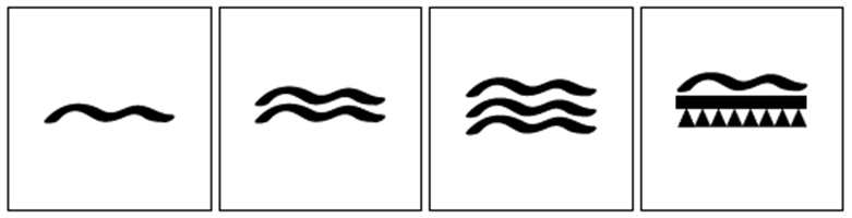<b>FORKLARING:</b> Symboler på tapetruller og i tapetbøker forklarer egenskaper ved produktet. Jo flere vaskebølger tapetet har, dess mer rengjøring takler det.
